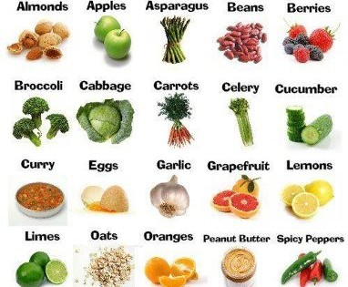 metabolism boosting foods vegetarian